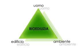 Bioedilizia (Edilizia sostenibile): un approfondimento