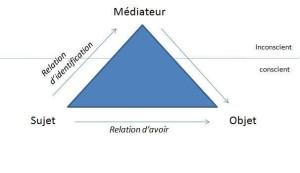 René Girard: la teoria del desiderio mimetico